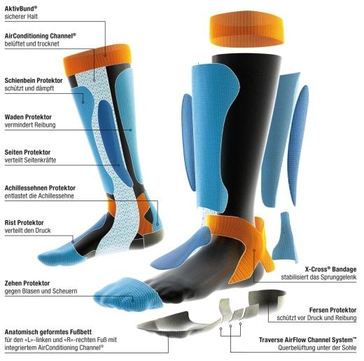 Bild: X-Socks