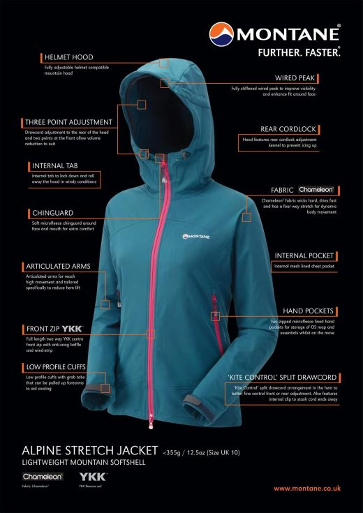 Montane Alpine Stretch Women - Grafik: Montane